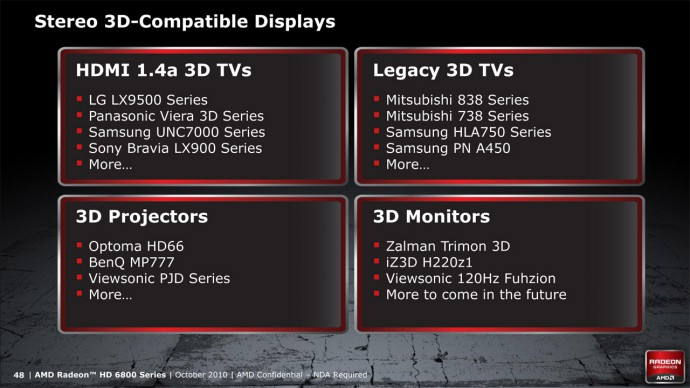 AMD HD3D Hardware Compatibility