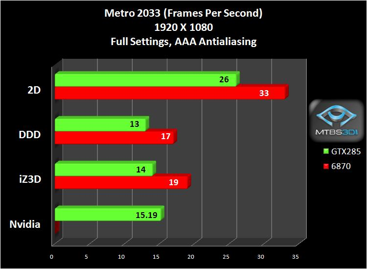 Metro2033, FPS, 1920X1080